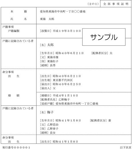 戸籍全部事項証明書のサンプル