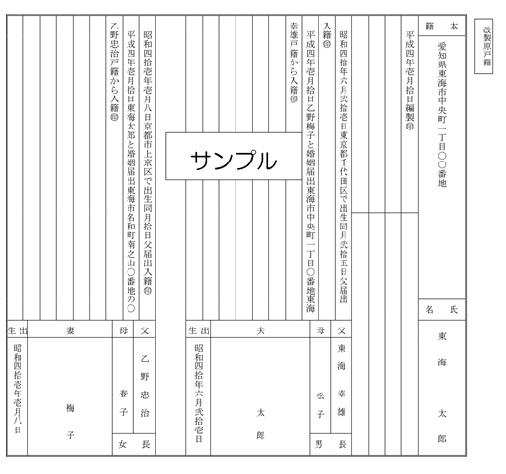 戸籍謄本(改製原戸籍)のサンプル