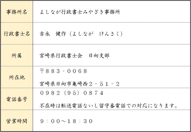 宮崎県日向市のよしなが行政書士みやざき事務所です。行政書士会日向支部所属です。郵便番号,所在地,事務所電話番号,営業時間です。
